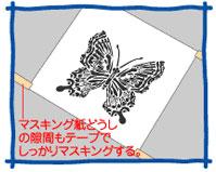 絵柄をつけたい箇所にシール式視点知るを貼り付け、シールの下に紙を挟み込んで、しっかりマスキングします。